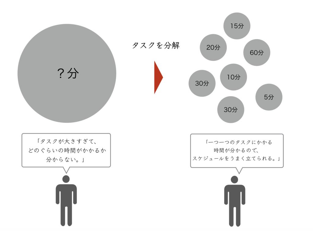 f:id:shukatu-man:20170515165951p:plain