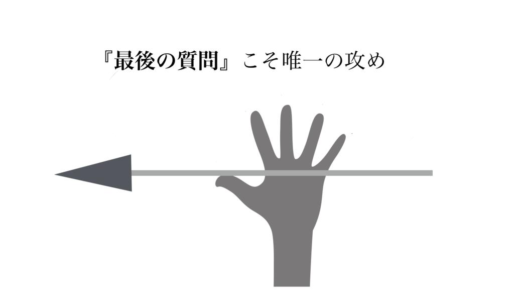 f:id:shukatu-man:20170524150907p:plain