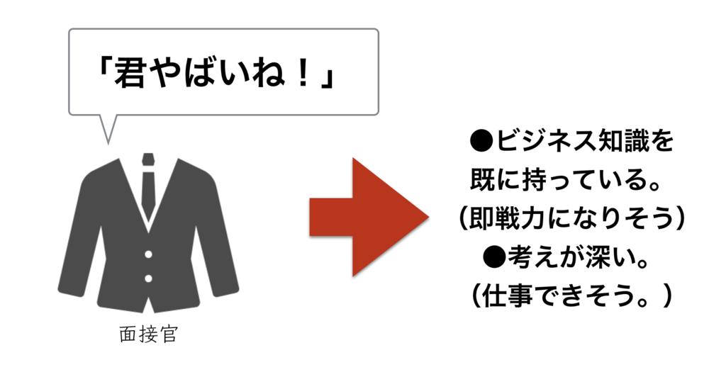 f:id:shukatu-man:20171008141621p:plain