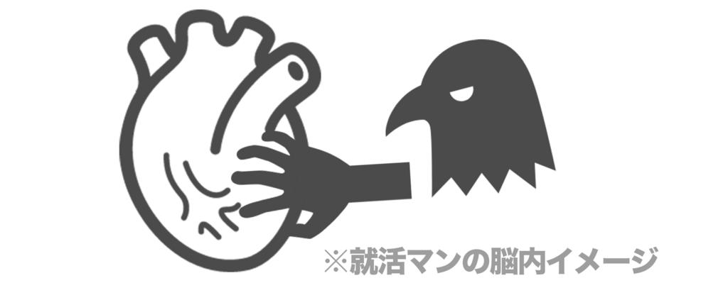 f:id:shukatu-man:20180129131931p:plain