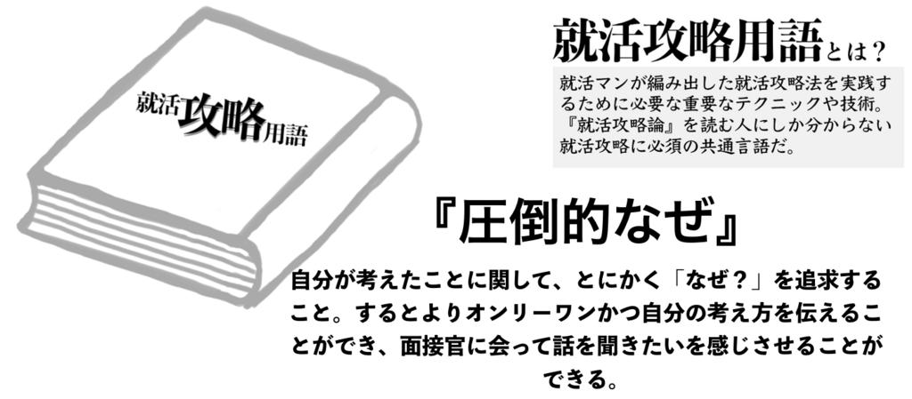 f:id:shukatu-man:20180131132522p:plain