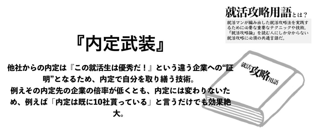 f:id:shukatu-man:20180211131442p:plain
