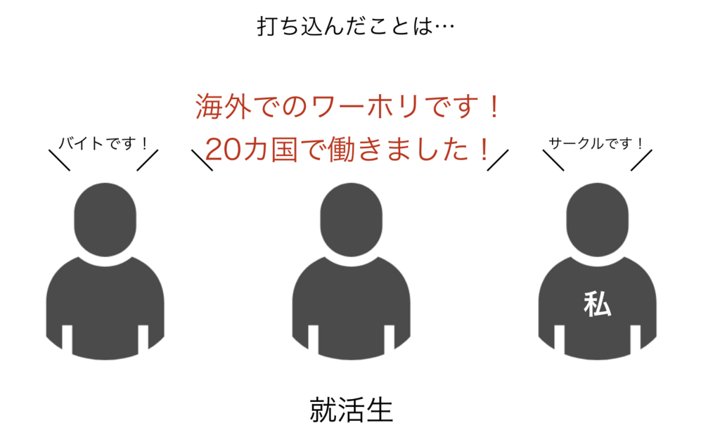 f:id:shukatu-man:20180409145245p:plain