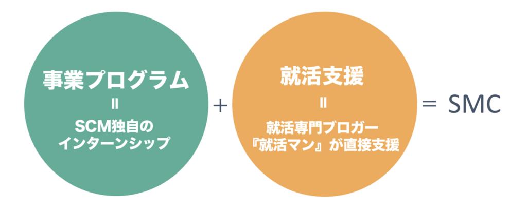 f:id:shukatu-man:20180413072844p:plain