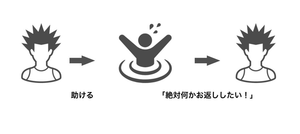 f:id:shukatu-man:20180423132524p:plain