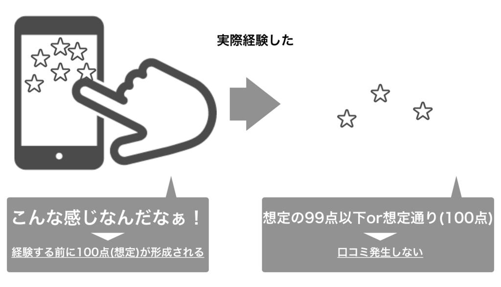 f:id:shukatu-man:20180424121005p:plain