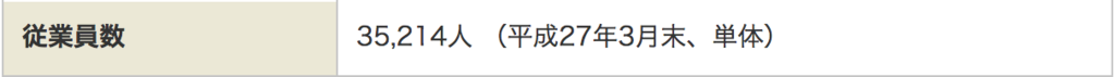 f:id:shukatu-man:20180509151258p:plain