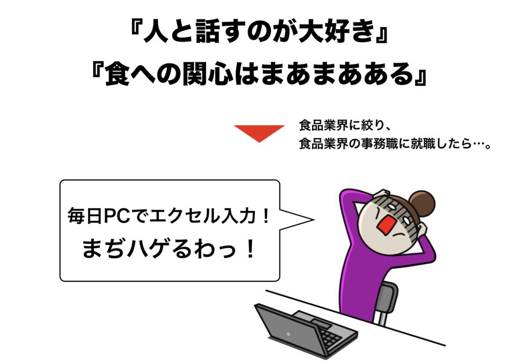 f:id:shukatu-man:20180522132527p:plain