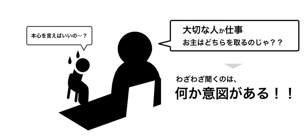 f:id:shukatu-man:20180605132615p:plain