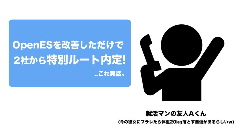 f:id:shukatu-man:20180625125119p:plain