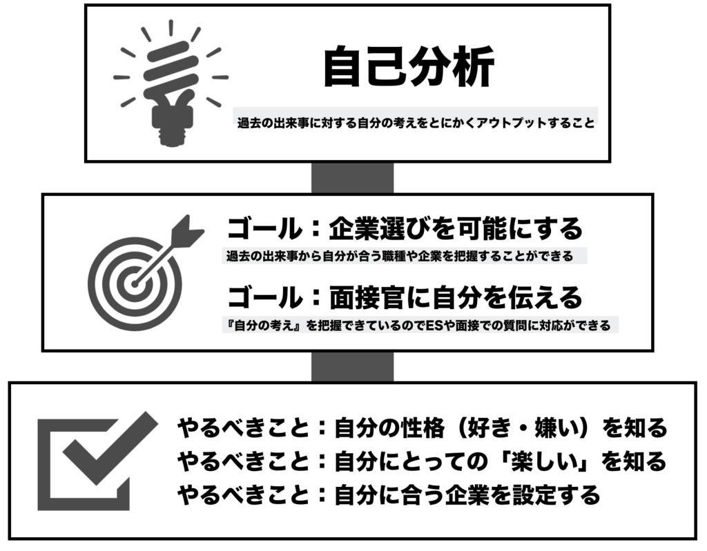 f:id:shukatu-man:20180810125006p:plain