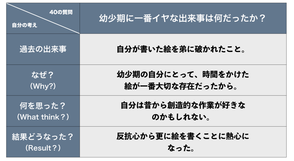 f:id:shukatu-man:20180812114550p:plain