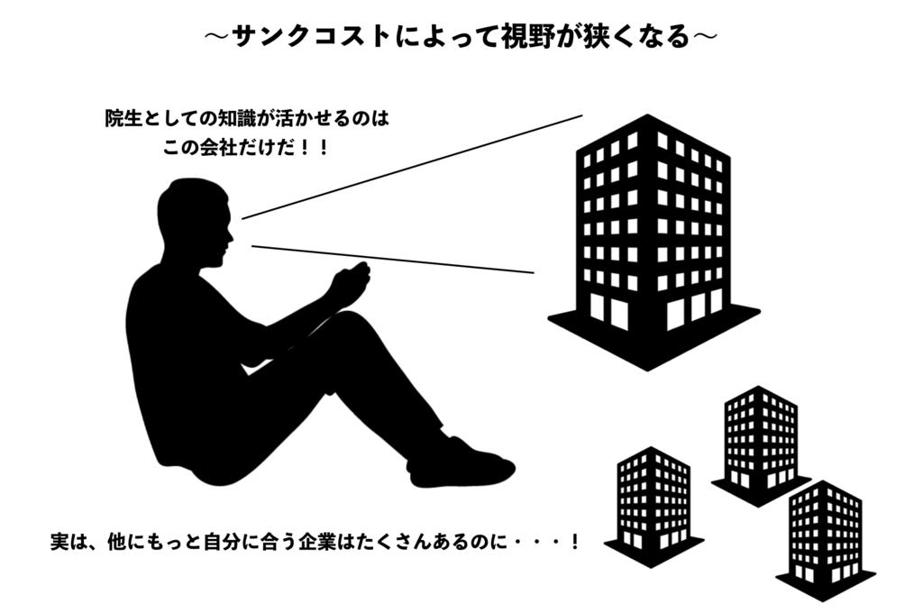 f:id:shukatu-man:20180820131302p:plain