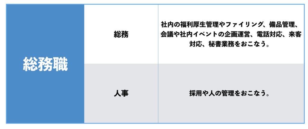 f:id:shukatu-man:20180822192424p:plain