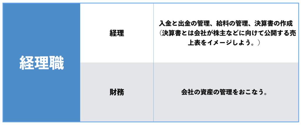f:id:shukatu-man:20180822193159p:plain