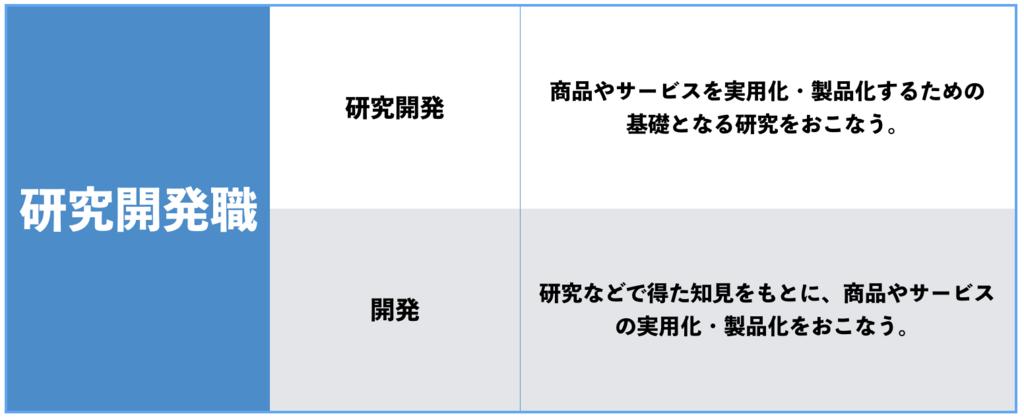 f:id:shukatu-man:20180822193535p:plain