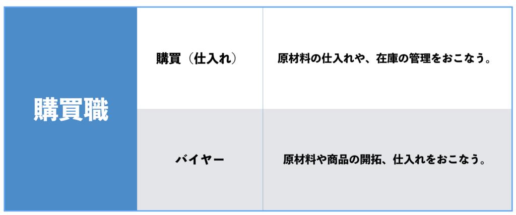 f:id:shukatu-man:20180822194006p:plain
