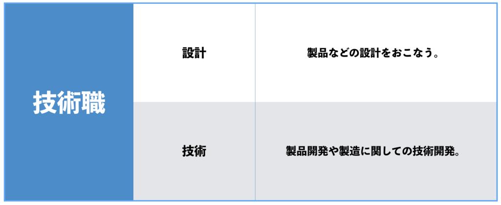 f:id:shukatu-man:20180822194240p:plain