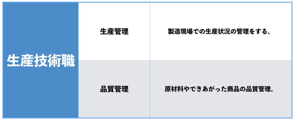 f:id:shukatu-man:20180822224053p:plain