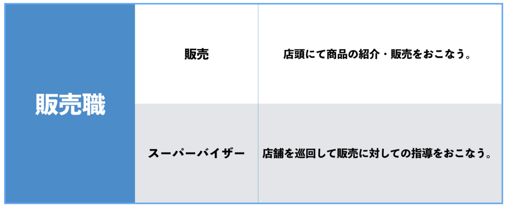 f:id:shukatu-man:20180822224405p:plain