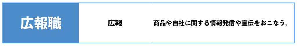 f:id:shukatu-man:20180822224537p:plain