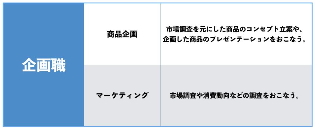 f:id:shukatu-man:20180822225110p:plain