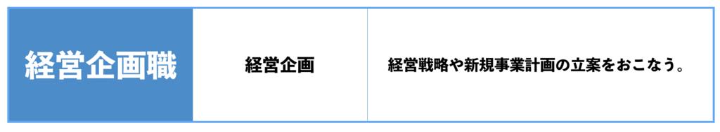f:id:shukatu-man:20180822225335p:plain