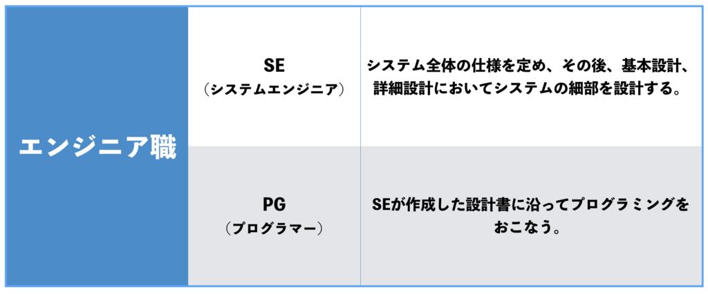 f:id:shukatu-man:20180822225723p:plain