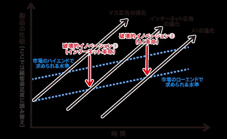 f:id:shukatu-man:20180924134309p:plain
