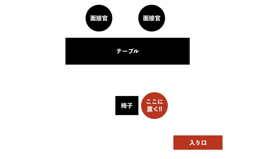 f:id:shukatu-man:20181104201854p:plain