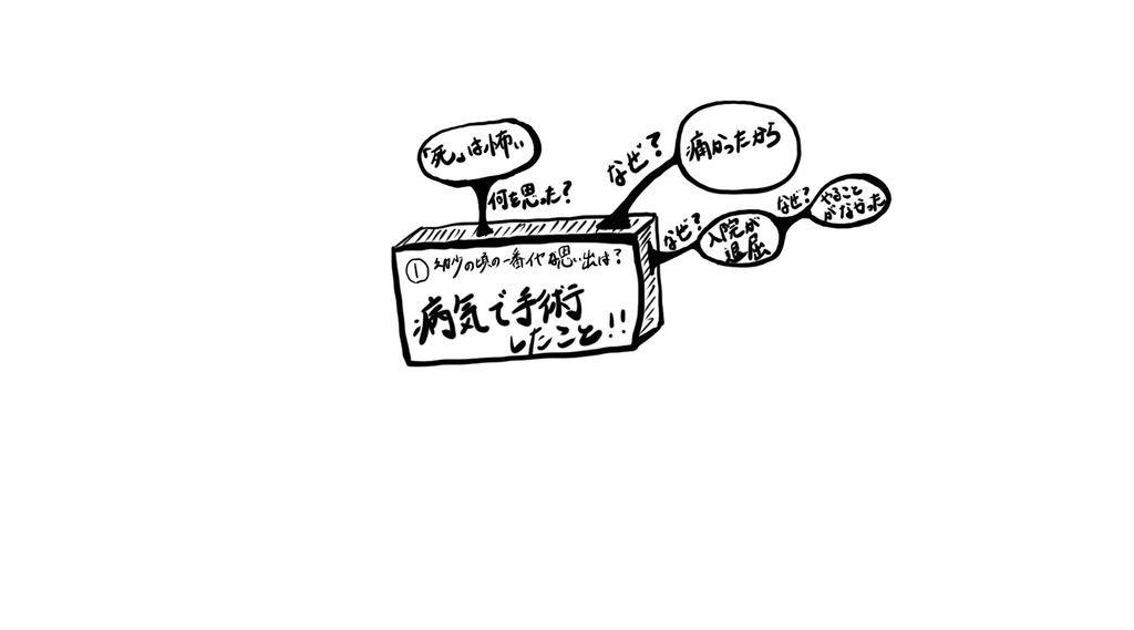 f:id:shukatu-man:20181128173411j:plain
