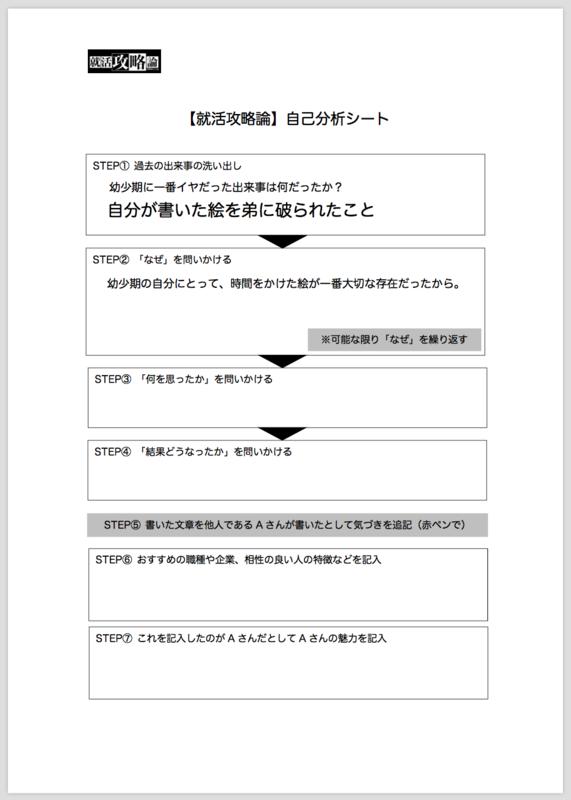 f:id:shukatu-man:20181214104842p:plain