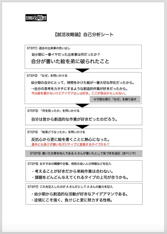 f:id:shukatu-man:20181214110240p:plain