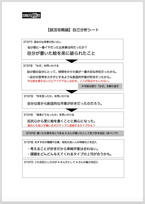 f:id:shukatu-man:20181214110248p:plain