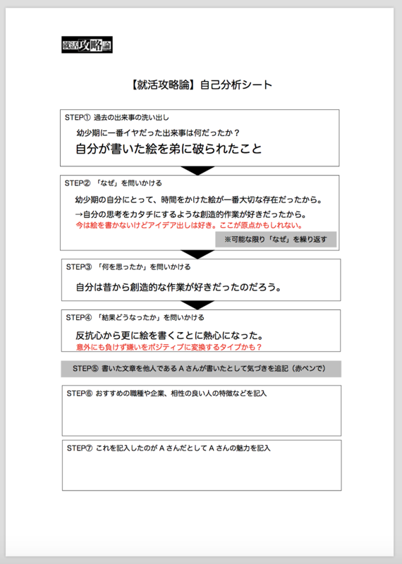 f:id:shukatu-man:20181214110252p:plain