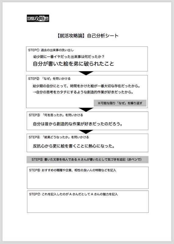 f:id:shukatu-man:20181214110257p:plain