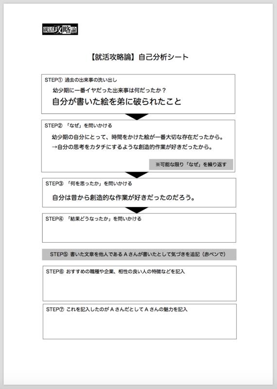 f:id:shukatu-man:20181214110302p:plain