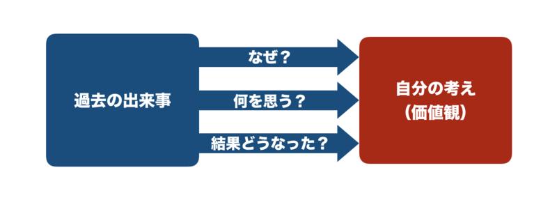 f:id:shukatu-man:20181230140957p:plain
