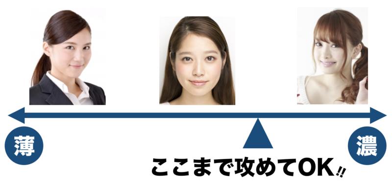 f:id:shukatu-man:20190116131619p:plain