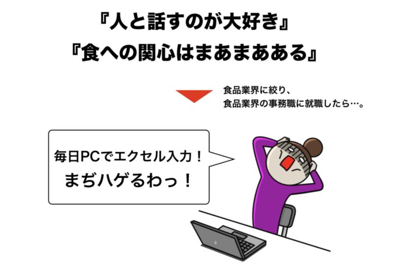 f:id:shukatu-man:20190117150812p:plain