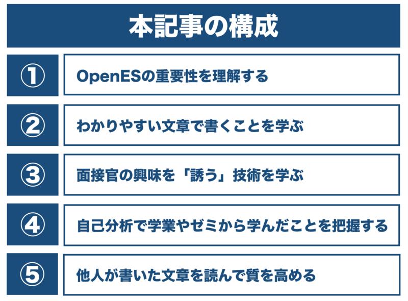 f:id:shukatu-man:20190127123300p:plain