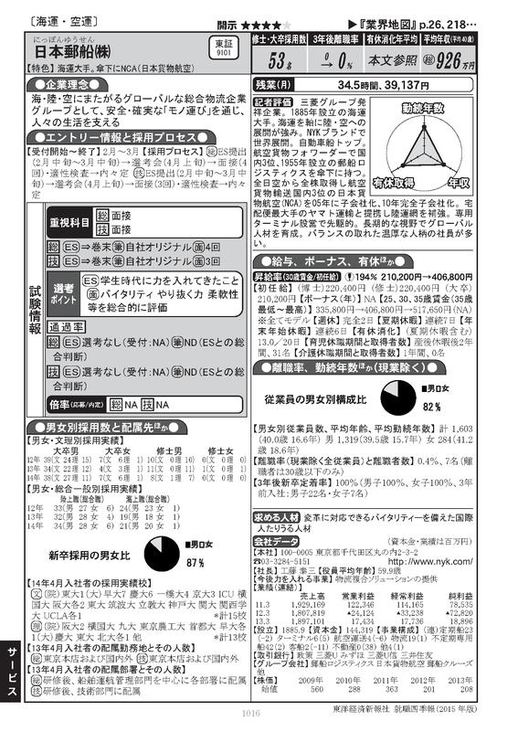 f:id:shukatu-man:20190211234348p:plain