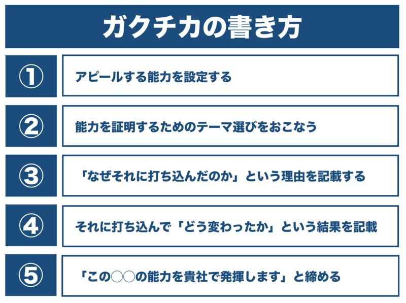 f:id:shukatu-man:20190225162153p:plain