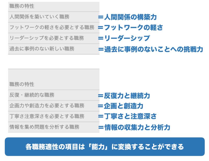 f:id:shukatu-man:20190226142842p:plain