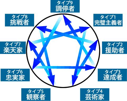 f:id:shukatu-man:20190305222410p:plain