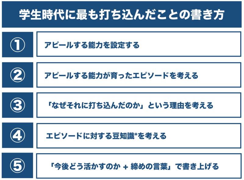 f:id:shukatu-man:20190312095331p:plain