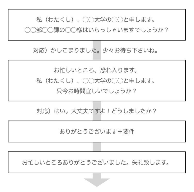 f:id:shukatu-man:20190313152931p:plain