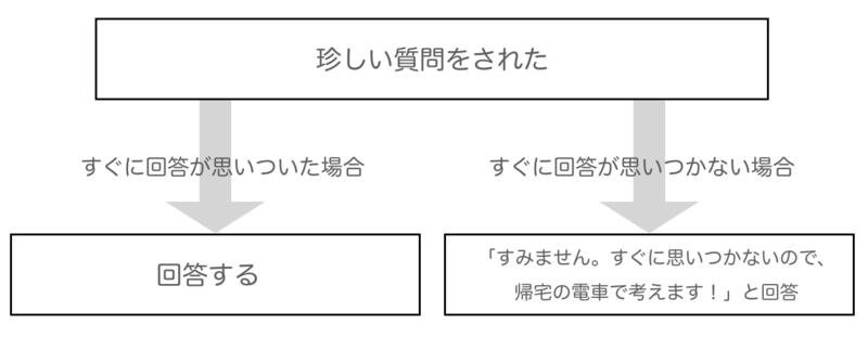 f:id:shukatu-man:20190317101618p:plain