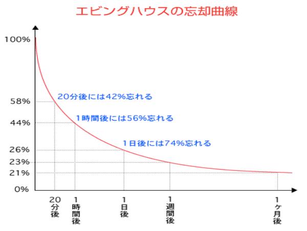 f:id:shukatu-man:20190320164424p:plain