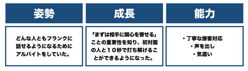 f:id:shukatu-man:20190507151536p:plain